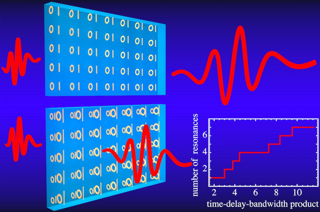 Broadband metasurfaces enabling arbitrarily large delay-bandwidth products