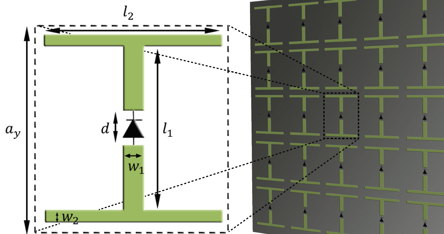 Designing an efficient rectifying cut-wire metasurface for electromagnetic energy harvesting