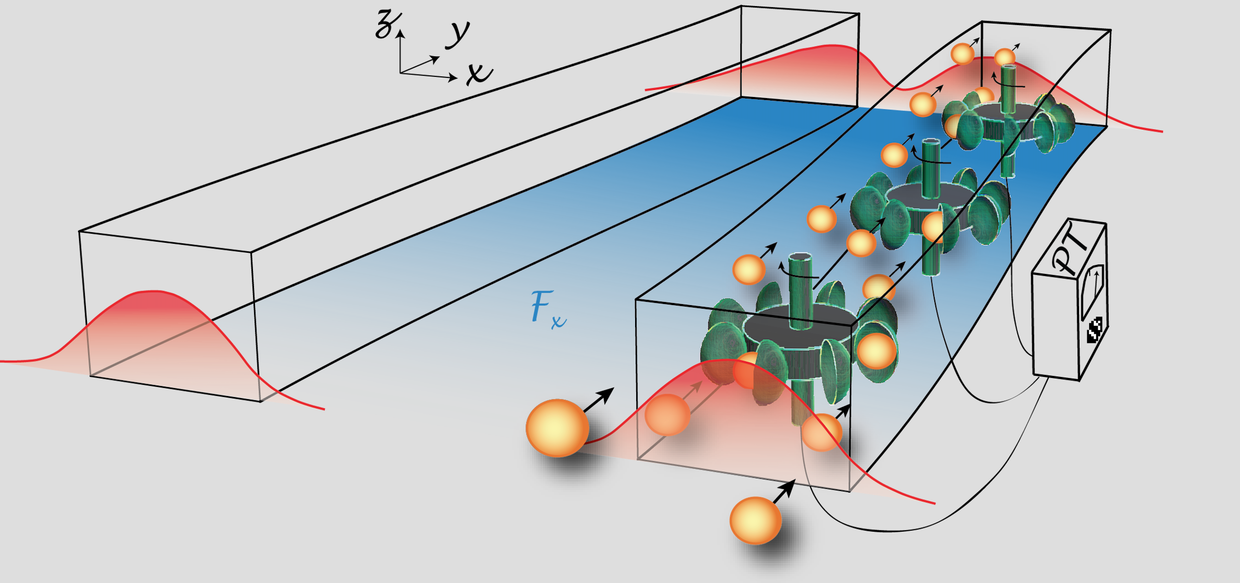 Optical Force Enhancement Using an Imaginary Vector Potential for Photons