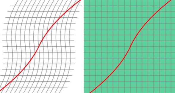 Transformation optics beyond the manipulation of light trajectories
