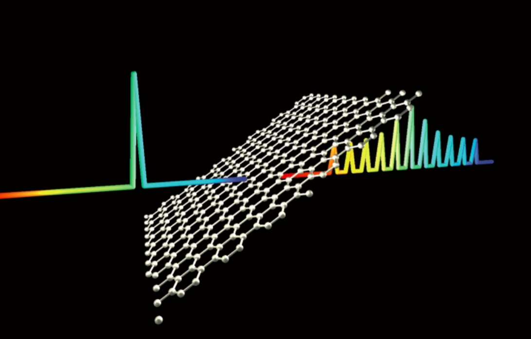 Tunable terahertz frequency comb generation using time-dependent graphene sheets
