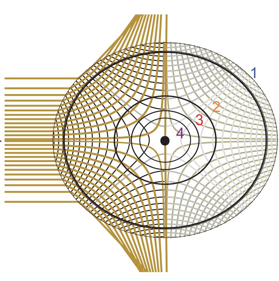 Mitigating optical singularities in coordinate-based metamaterial waveguides